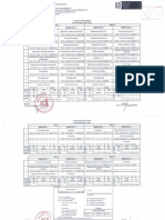 Plan Înv Mânt ET Inginerie Electric Licen 0