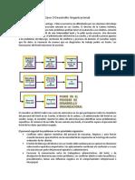 Taller 3 Desarrollo Organizacional (1)