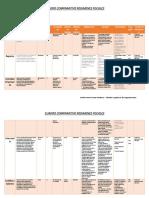 Cuadro Comparativo Regímenes Fiscales