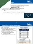 Accommodation Supply Analysis in Launceston Part 2