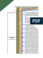 Instrumento de Evaluación Detallado (Rúbricas Para Solución de Ejercicios_Fourier)