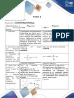 Anexo 2. Grupo_100416_332 Quimica Organica
