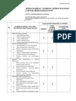 JPK-SLDN-PK01 - Borang Perakuan  Proses Kerja Syarikat Berdasarkan  NOSS.doc