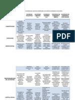 Cuadro Comparativo Sociedades Comerciales (2)