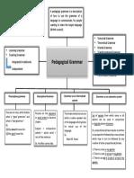 mentefacto Pedagogical grammar.pdf
