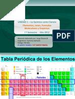 Clase 2. Elementos, Iones, Formulas Emipircas y Moleculares