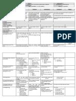 DLL_MAPEH-HEALTH 6_Q3_W2.docx