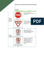 Clasificación y significado de las señales de transito MTC - Perú.pdf
