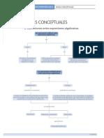 1-2- Resumen Mapa Operaciones de Expresiones Algebraicas