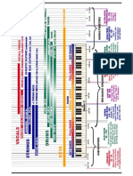 Frequency chart - common worship instruments.pdf