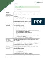 annex-i-part-v-accreditation-scopes-v4.1.pdf