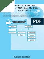 Bab 2 Hukum Newton Tentang Gerak Dan Gravitasi