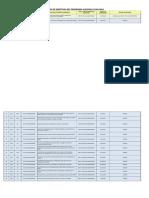 Inventario de Documentos Normativos