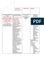 2.-Enfermedad-periferica