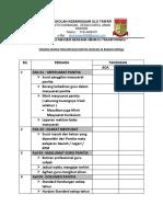 Senarai Semak Pengurusan Panitia