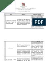 Pleno Jurisdiccional Nacional Civil y Procesal Civil
