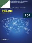 Ireland Second Round Review (2017)