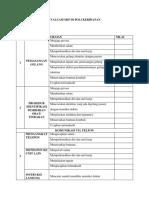 Evaluasi Skp Di Poli Kebidanan