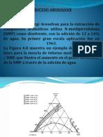 Presentación1 Proceso Arosolvan
