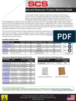 HIC Desiccant Product Selection Guide