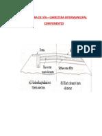 Estructura de Vías