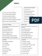 Test Prep Sheet Wonder & Unit 1 Inglés y Español de Inmaculada Sanz