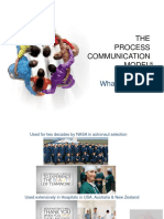 The Process Communication Model - What is It