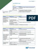Manual_echostar_solucionproblemas.pdf