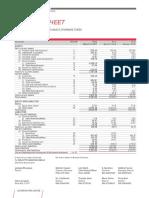 Financial Stat Balancesheet-Standalone