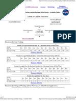 NASA Surface Meteorology an..