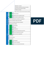 Grafico requisitos n.docx