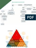 Mapa Conceptual Con Juicio de Valor