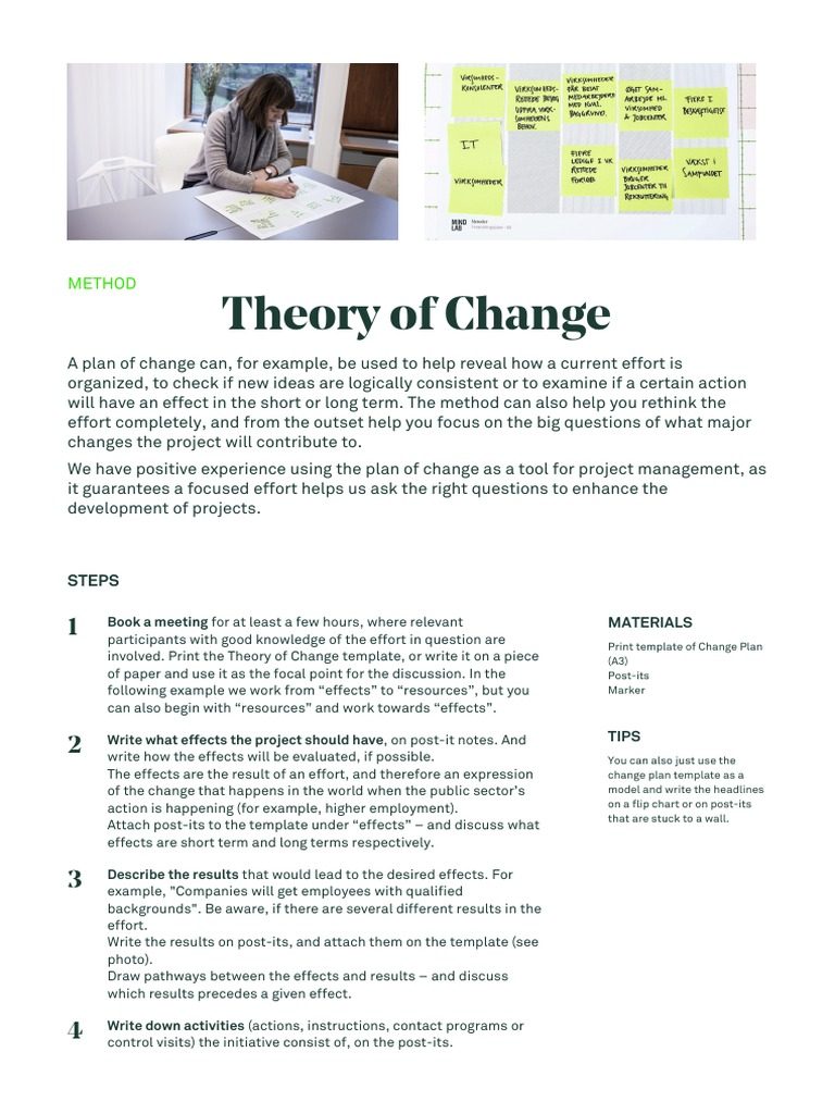 Theory Of Change Theory Psychology Cognitive Science