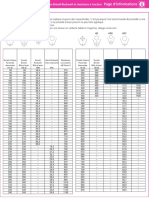 tableau comparatif de la dureté.pdf