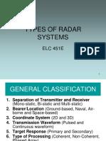 4-R-types of Radar Systems