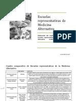 Escuelas Representativas de La Medicina Alternativa 2