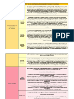 Proceso Evolutivo de Las Distintas Versiones Del Estado Moderno