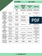 Plan 1er Grado - Bloque 1 Dosificación (2016-2017).doc