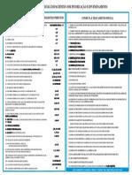 Tabela de Conduta Inicial Em Pacientes Com Intoxicação e Env (1)