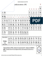 tabela periodica iupac
