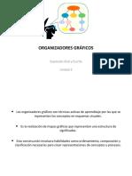 Resumen Unidad 2 Organizadores Graficos.pdf