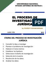 El Proceso de Investigación Jurídica
