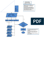 Decision Flow (Autosaved)