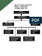 Struktur Organisasi Bc 7