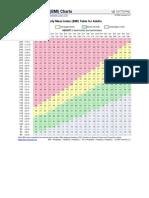 bmi-chart.pdf