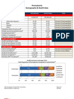 PA Demographics 071310 RR