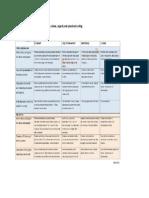 summative assessment marking rubric