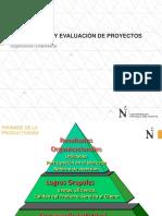 10. FOEPRO. Organización Empresarial. RSE
