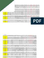 Material Standard Correlation 2015.xlsx