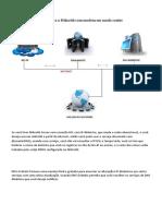 Acesso Remoto Modem Em Router (NO IP)